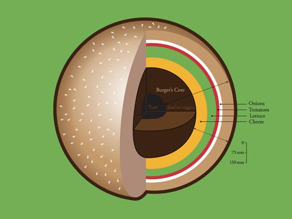 Burger's Inner Core T Shirt