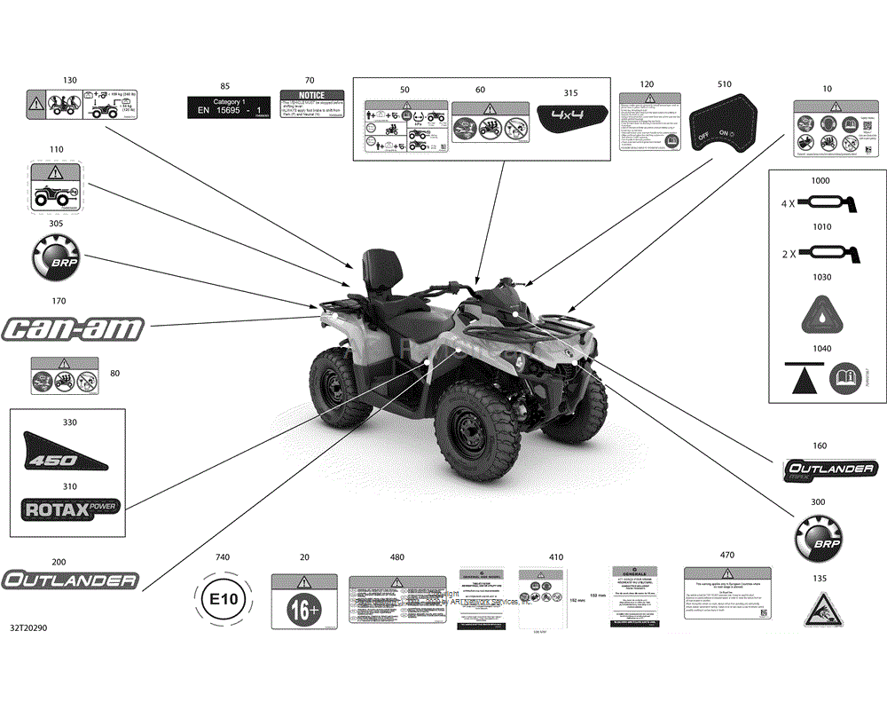 Can-AM OEM Decal Support Point