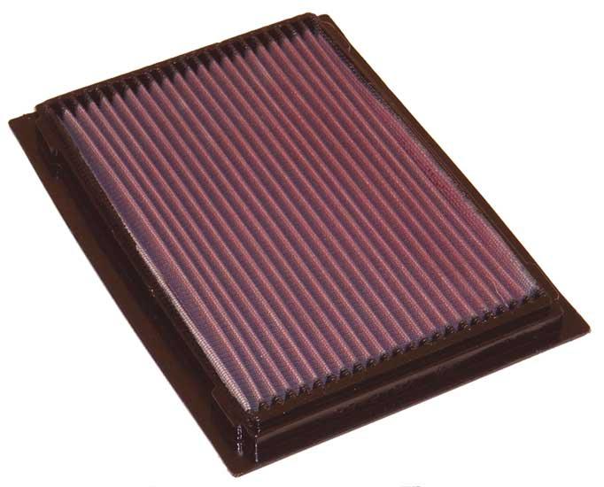 K&N 33-2187 Replacement Air Filter