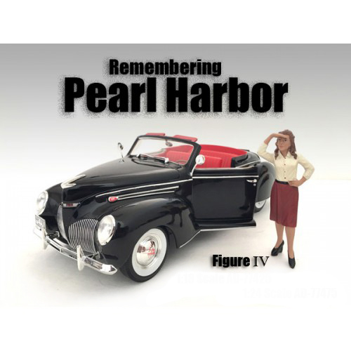 Remembering Pearl Harbor Figure IV For 118 Scale Models by American Diorama