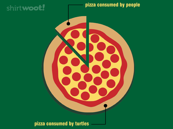 Turtles Love Pizza T Shirt