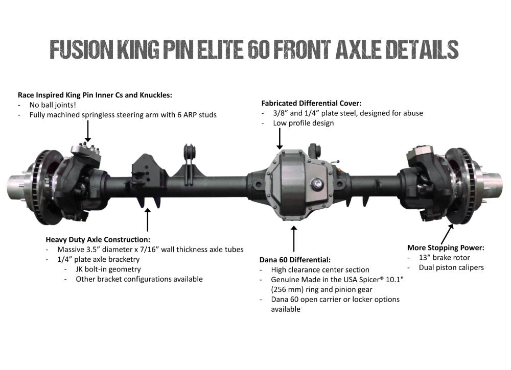 Jeep JK Axle Assembly Fusion Elite 60/80 Package 07-18 Wrangler JK Gear Ratio 5.13 Auburn ECTED MAX E-Locker Fusion 4x4