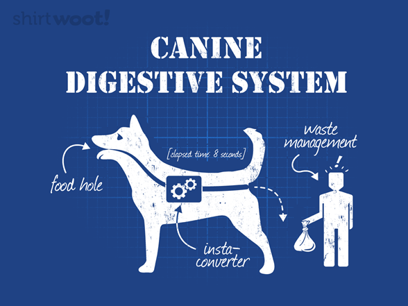 Canine Biology, Explained T Shirt