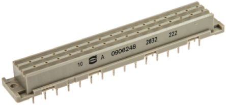 HARTING , DIN 41 612 48 Way 5.08mm Pitch, Straight DIN 41612 Connector, Socket