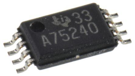 Texas Instruments SN75240PW, Dual-Element TVS Diode, 8-Pin TSSOP (150)