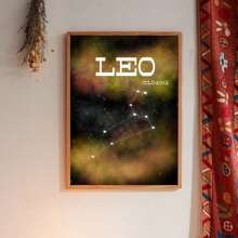 Constellation Print Wall Painting Without Frame