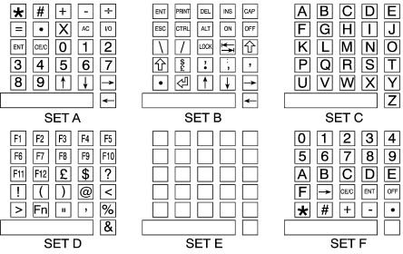Storm Keypad Legend Sheet for use with 700, 700 Series, 900 Series