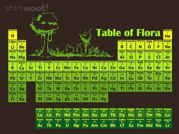 Periodic Flora T Shirt