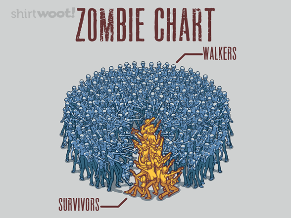 Zombie Chart T Shirt