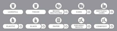 Rubbermaid Commercial Products SJRS LABEL KIT (10x1 sticker of each rec