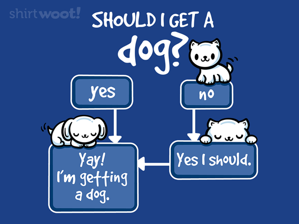 Dog Flow Chart T Shirt