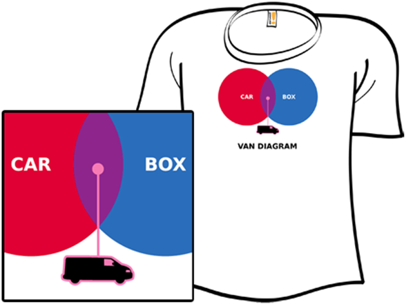Van Diagram T Shirt
