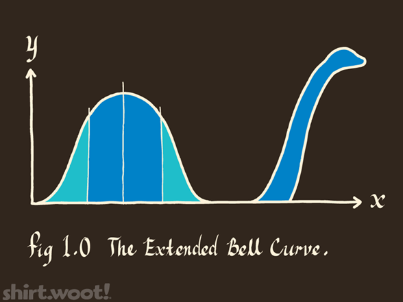 The Extended Bell Curve T Shirt