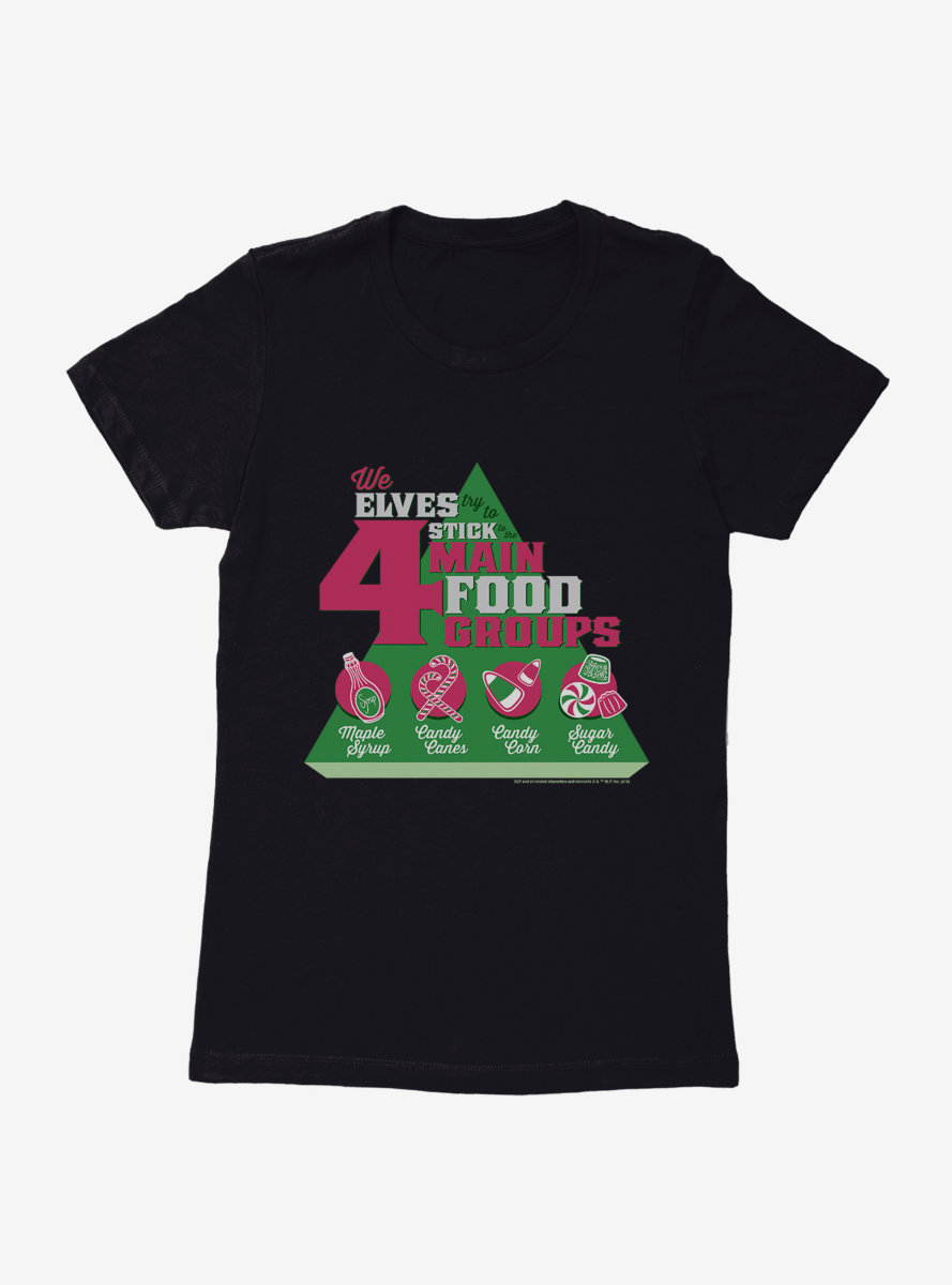 Elf Four Main Groups Womens T-Shirt