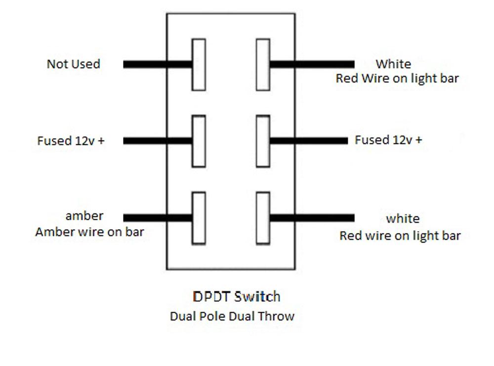 RockJock 4x4 CE-9112B1 Threaded Bung 3/4