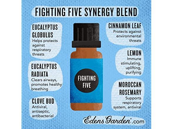 Edens Garden Fighting Five Essential Oil